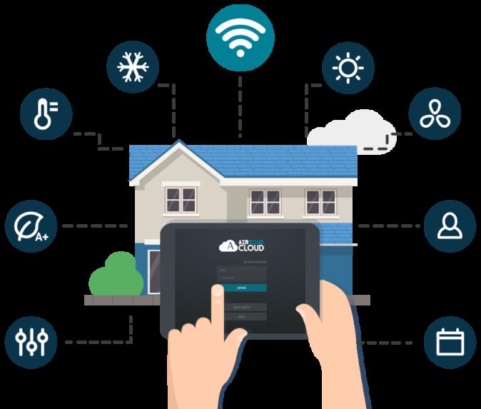 Controlar el aire acondicionado desde la tablet