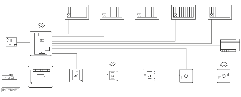 Esquema de conexión Flexa