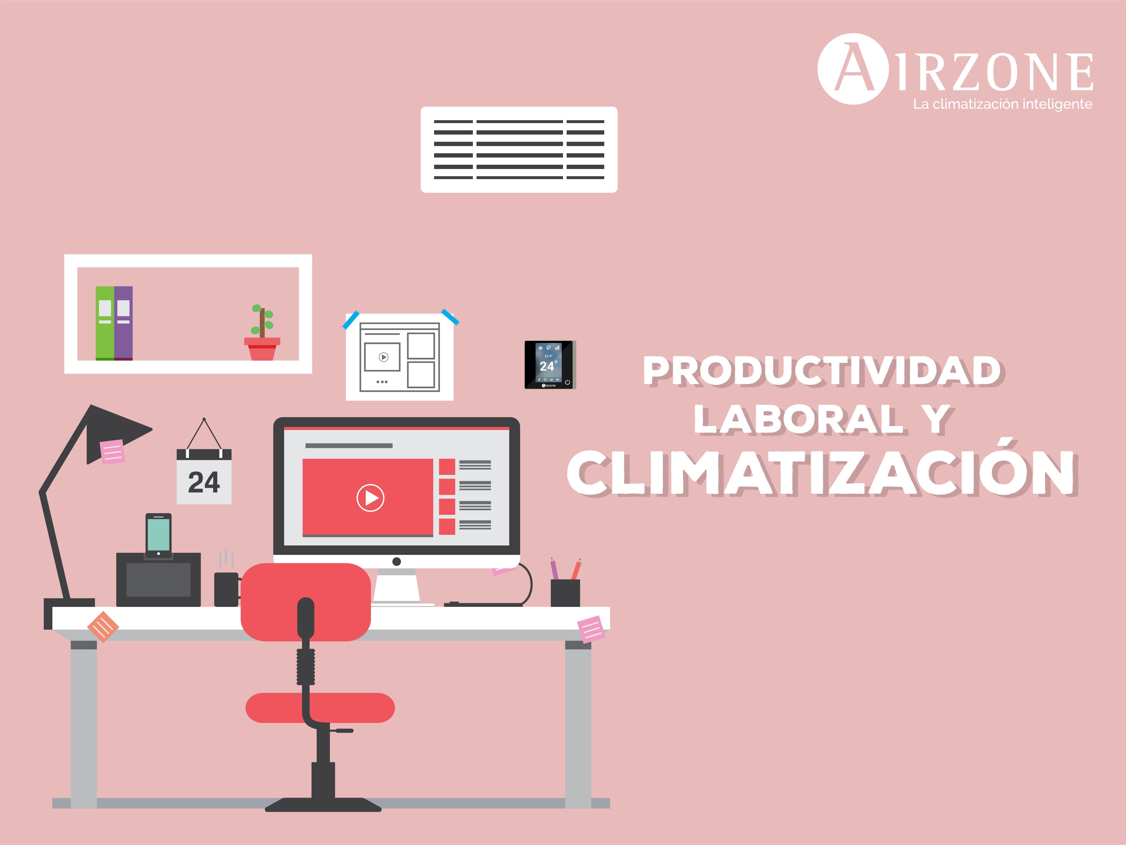 Mejorar la productividad laboral con climatización