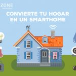 smart home con termostato inteligente