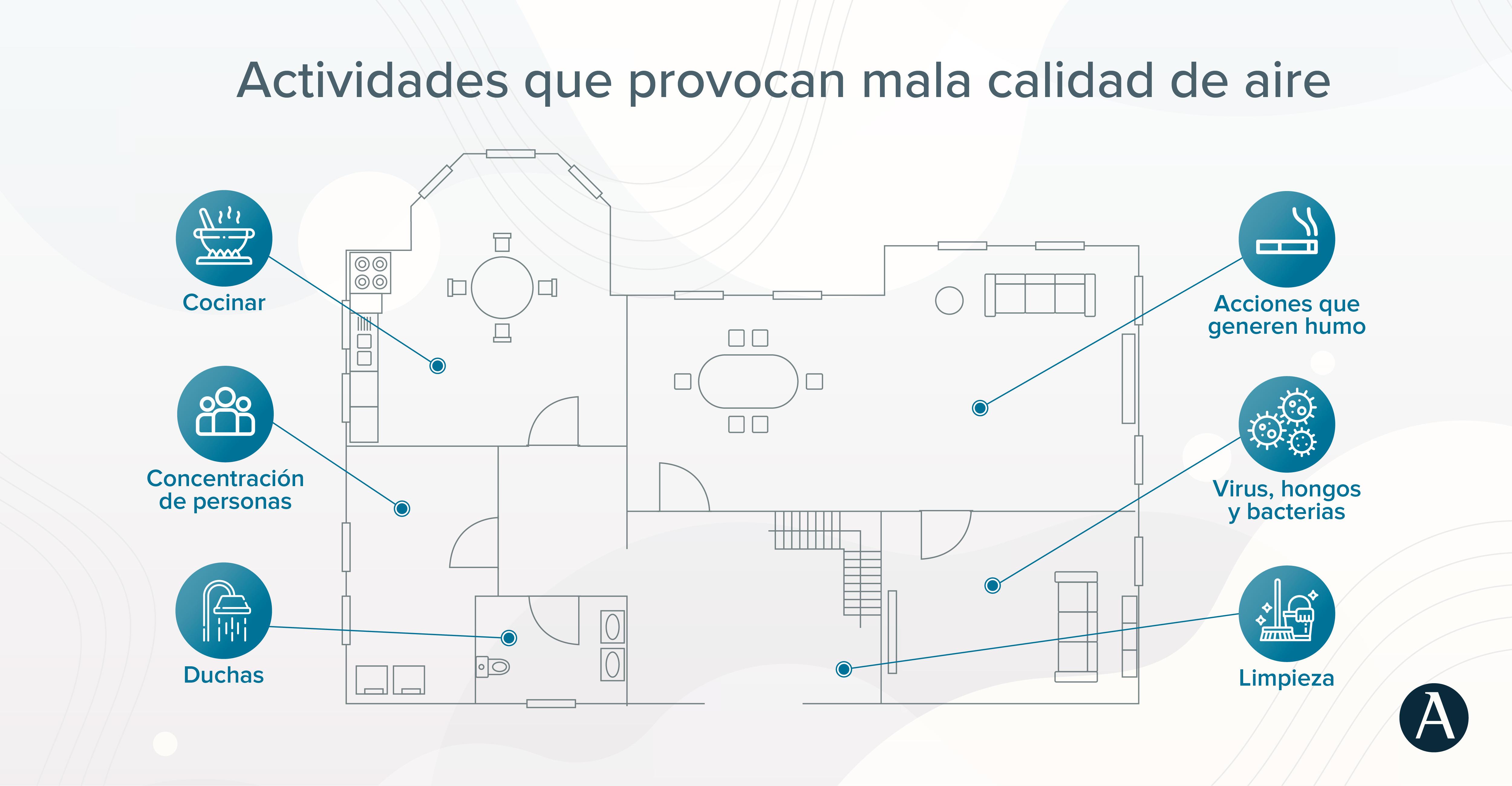 blog_importancia_calidad_de_aire__infografa_es