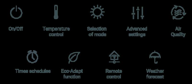 airzone-cloud-en-icons-airzonecontrol