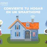 smart home con termostato inteligente