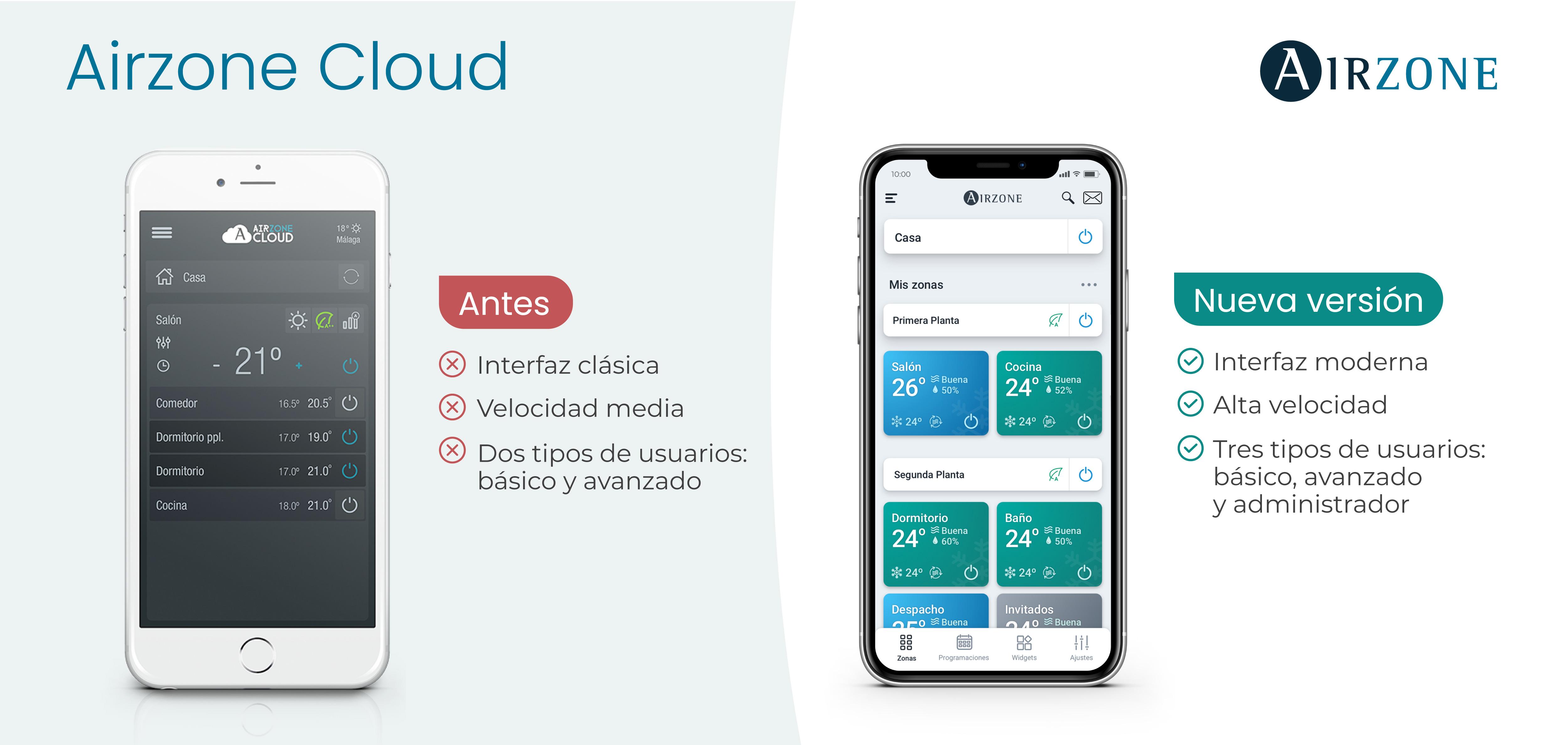 blog_airzone_cloud-es-tabla-final